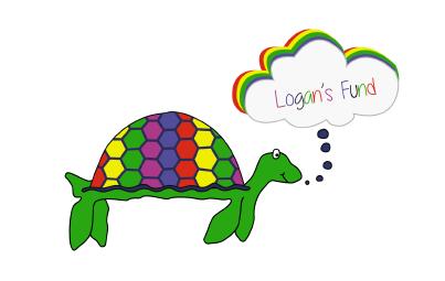 Logans Fund